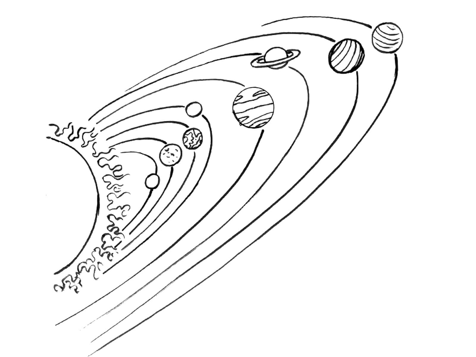 Раскраска . Скачать Планеты.  Распечатать Планеты