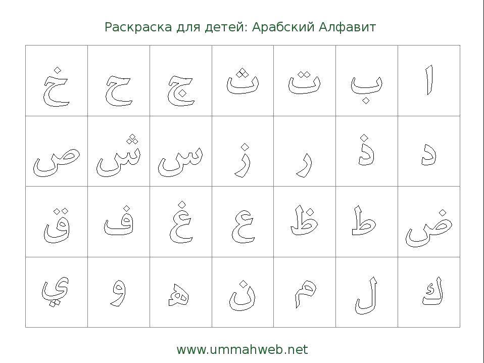 Раскраска Арабски алфавит. Скачать Арабский алфавит.  Распечатать Арабский алфавит