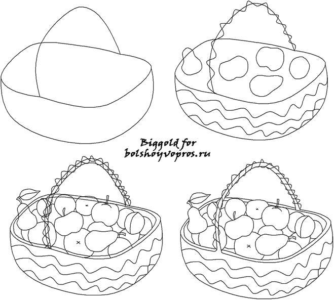 Раскраска учимся рисовать корзину с яблоками. Скачать как нарисовать.  Распечатать Учимся рисовать