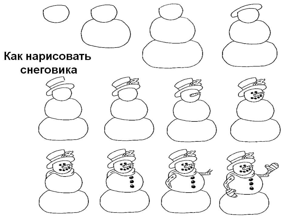 Раскраска Как нарисовать снеговика. Скачать как нарисовать.  Распечатать Учимся рисовать