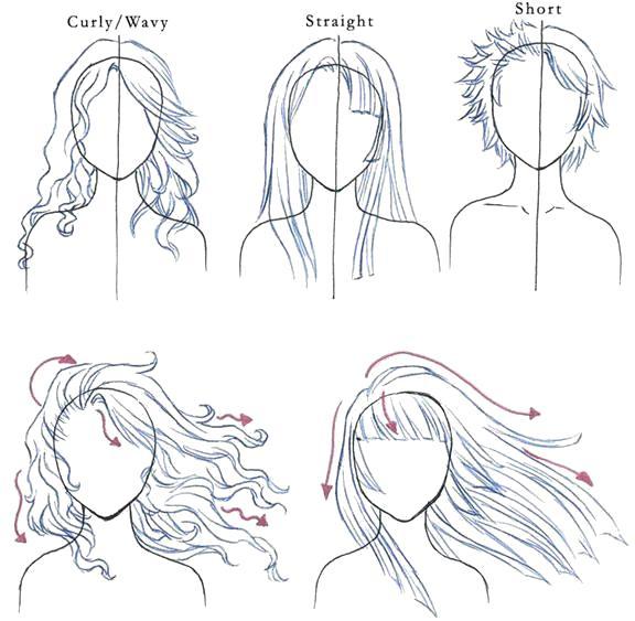 Раскраска Как рисовать волосы. Скачать прическа.  Распечатать прически