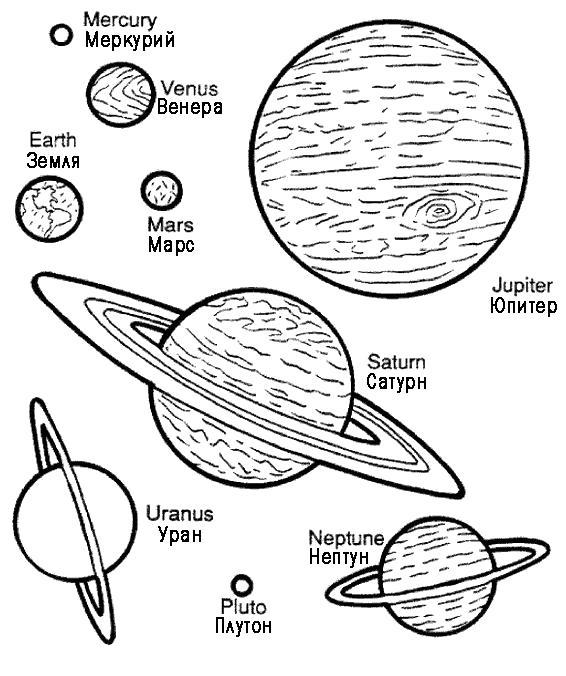 Раскраска Планеты солнечной системы Марс, Венера, Земля, Сатурн, Юпитер, Уран, Нептун, Плутон. Скачать Планеты.  Распечатать Планеты